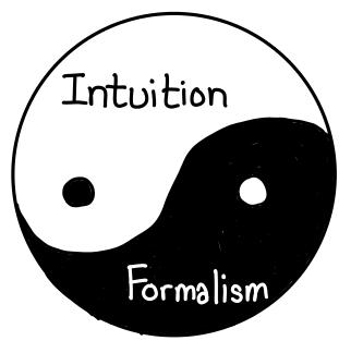 Интуиция в работе трейдера